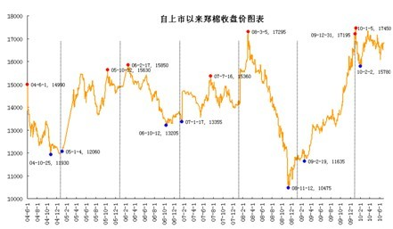 gdp高低_全国GDP含金量比拼 四川居第八
